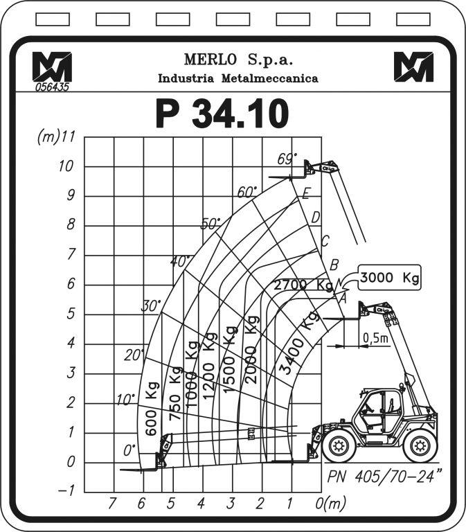 TSM 34.10